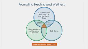 More Programs In Integrative Medicine - UCTV - University of