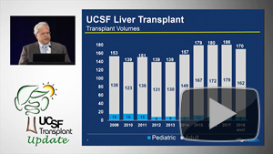 UCSF Transplant Update - UCSD-TV - University of California