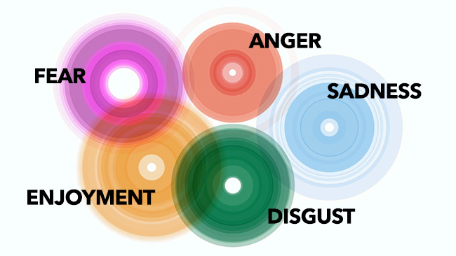 the ekmans atlas of emotions - 650×366